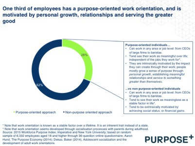Purpose in employees